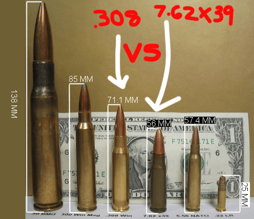 7 62x39 vs 308 Ammo: When To Use Which, Hunting Blog